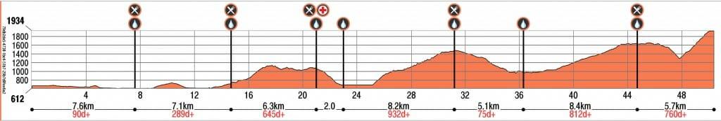 annapurna100-50km-profile